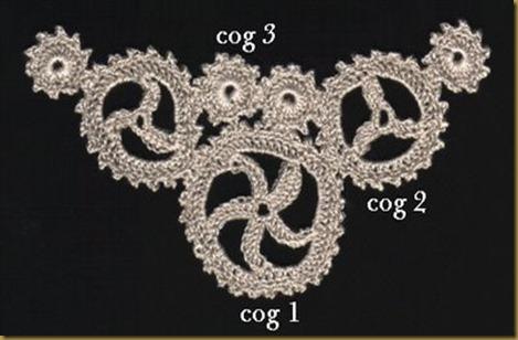 cogcrochet