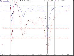 Windom 1-10 mhz