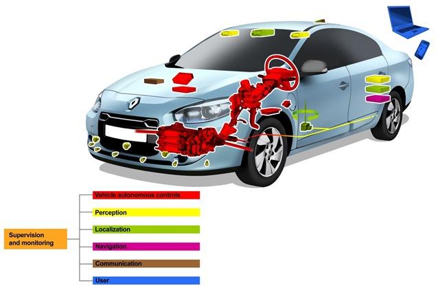 Renault-PAMU-1