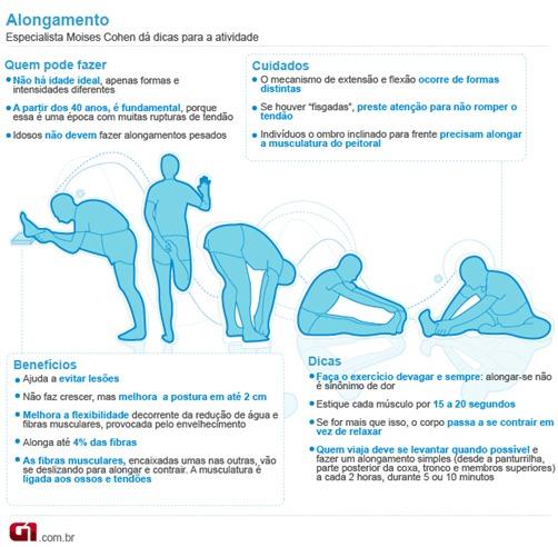 Alongamento - A importância de esticar bem os músculos - é preciso se movimentar e não ficar sentado, parado ou encolhido o tempo todo.