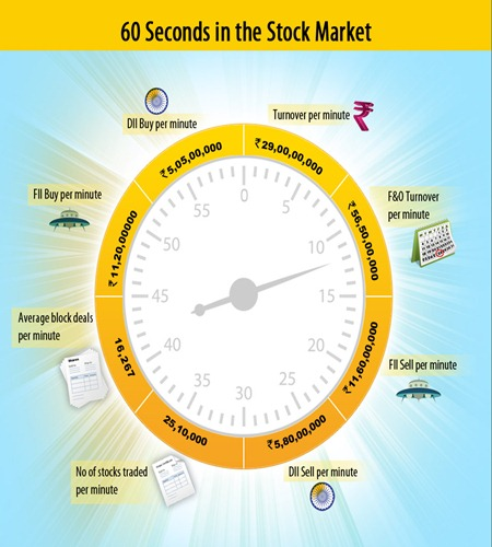 1-minute-stock-market