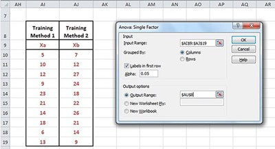 ANCOVA in Excel - Preparing Covariate Variable Data For ANOVA