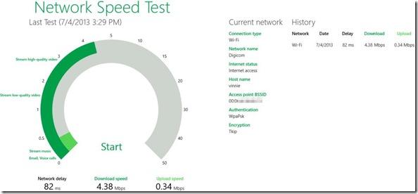 Network Speed Test per Windows 8