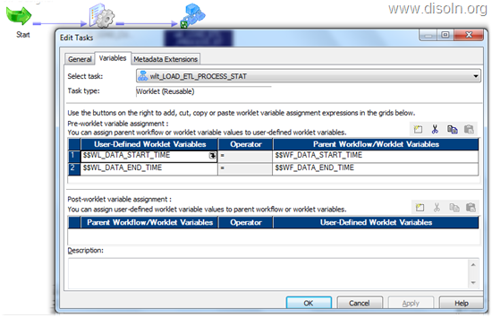 Informatica worklet post session variable assignment