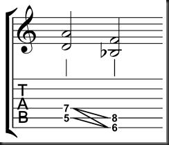 dave mustaine spider chord