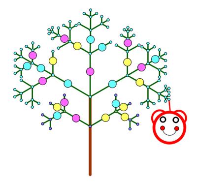 albero Alessia
