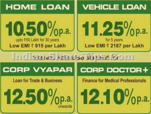 corporation bank rate of interest