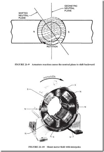 Shunt Motor Direction Alternating Current Motor Wiring
