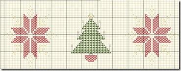 greca natalizia simboli