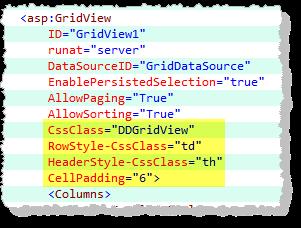 Default GridView Mark-Up For Dynamic Data