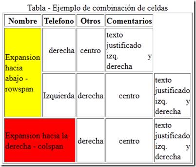 Respira web 89 html tablas expansi n de celdas for Table th bgcolor