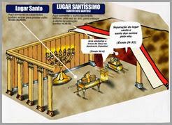 Santun Sanctorum