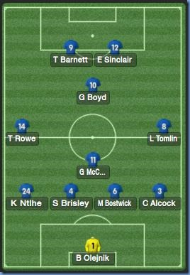 Peterborough formation