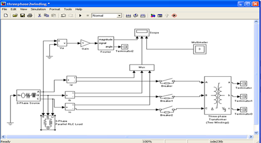 THREE PHASE SIMULINK MODEL