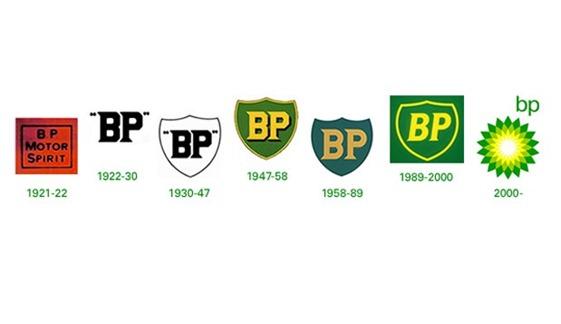 BP-logos