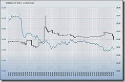 04-06-14-Chart-3