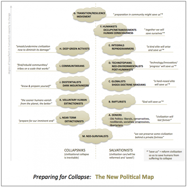 Preparing for the collapse: The new political map. Graphic: utopiathecollapse.com