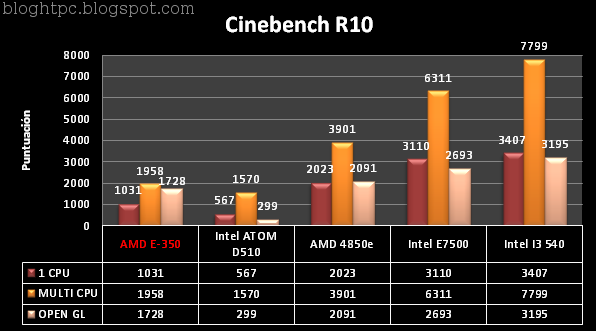 [cinebench_r105.png]