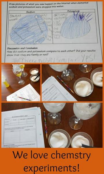Chemistry Lesson 82