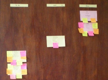 Kanban door with To Do, WIP, and Done