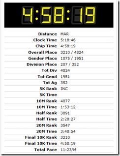 results austin marathon