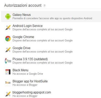 permesso-accesso-account-google