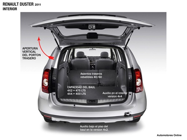 Renault_Duster_interior-2_web