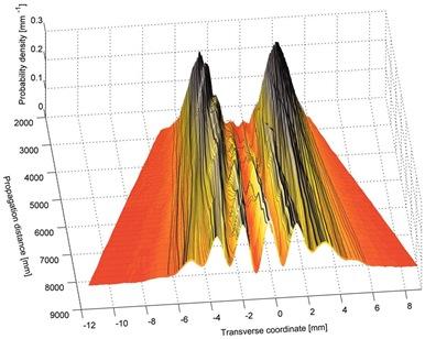 densidade de probabilidade