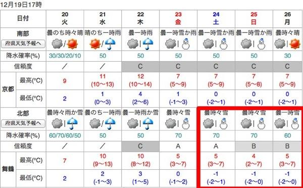 スクリーンショット 2011 12 19 23 19 16