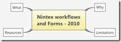 Nintex workflows  and Forms - 2010