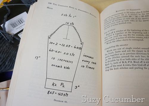 Formula for knitting a sleeve