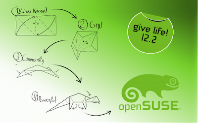 openSUSE 12.2 e l'aggiornamento