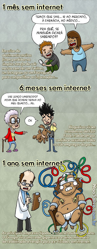 O mundo sem INTERNET - 2ª parte