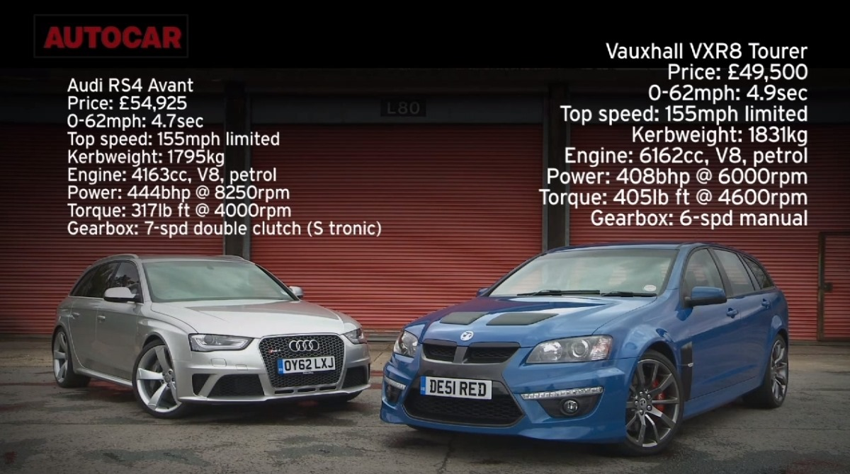 Vauxhall-VXR8Tourer-Audi-RS4-1%25255B3%25255D.jpg