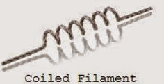 coiled filament