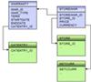 Informatica PowerCenter Constraint Based Loading