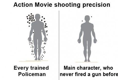 funny-action-movie-shooting-precision