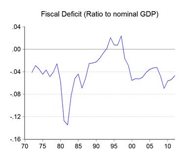 05_deficit