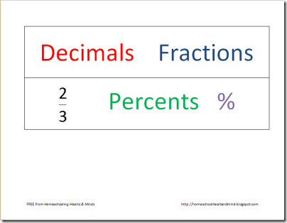 decimals fractions percents cover