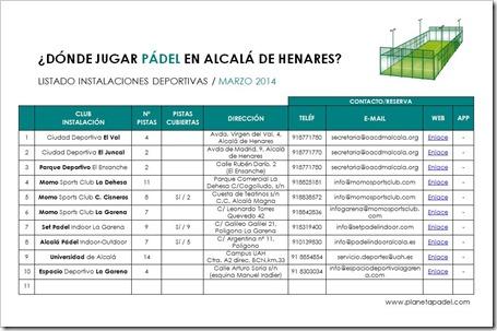 ¿Dónde jugar pádel en Alcalá de Henares? Listado instalaciones actualizado Marzo 2014.