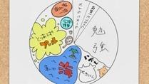 Minami-ke Tadaima - 06 - Large 01