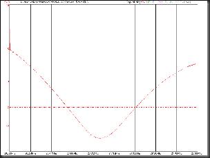 Loop 15 meter