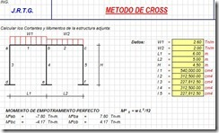 Análisis de pórticos método de Cross