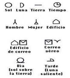 IDEOGRAMAS II