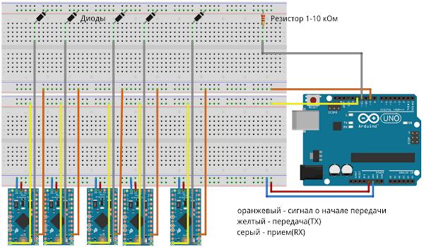 Схема подключения VirtualWire