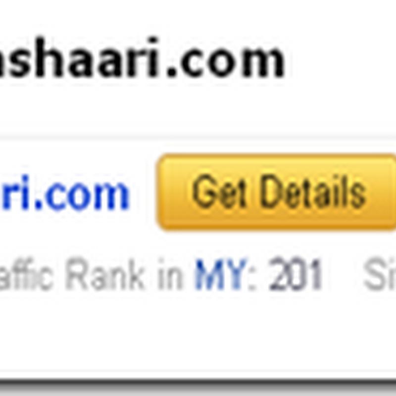Dah masuk TOP 10 blog Melayu di Malaysia  ..