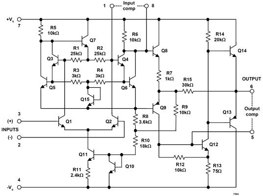 The μA709 monolithic IC op amp