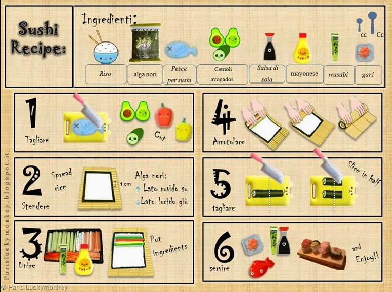 sushi how to