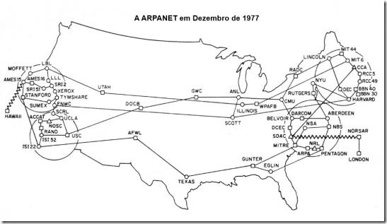 ARPANET Dezembro 1977