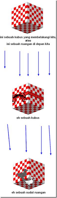 ambiguous-illision_www.dadanpurnama.com_7